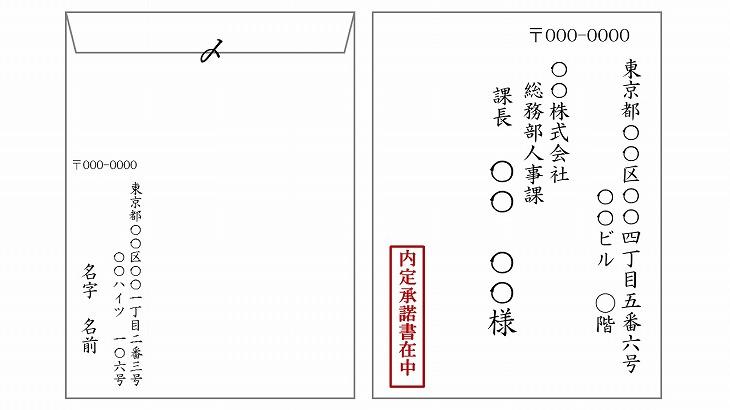 封筒の記入例