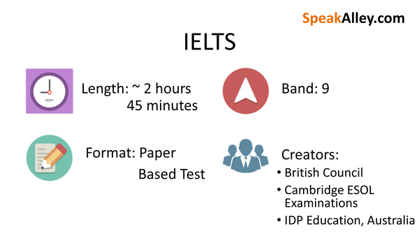 IELTS Overview